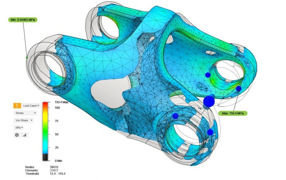 Composite mechanical engineering